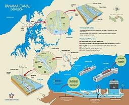 Canal Overview.jpg