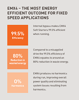 EMX4 Soft Starter Energy Efficiency Facts